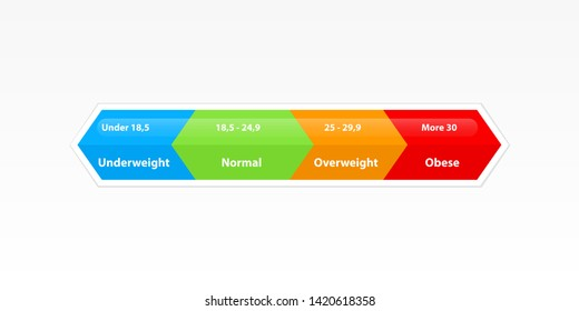 Bmi Chart Images, Stock Photos & Vectors | Shutterstock