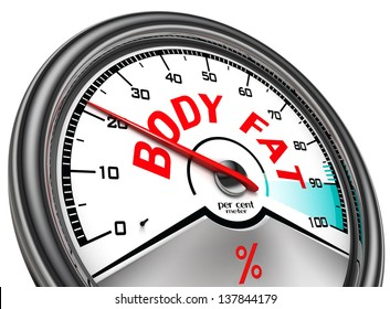 body fat conceptual indicator isolated on white background
