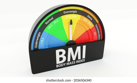 Body Mass Index Gauge Meter 3d Illustration. BMI Chart. Concept of Underweight, Normal, Overweight and Obese In Fitness