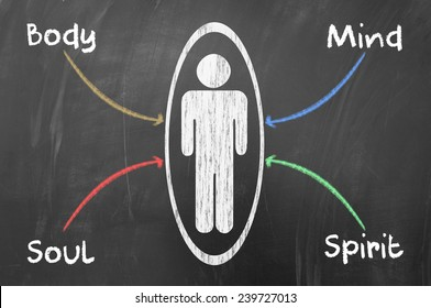 Body, mind, soul and spirit concept made with chalk on blackboard.
