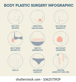 Body plastic surgery infographic for posters and web. Breast uplift, reduction, implants, thighs lift, liposuction, tummy tuck, arm lift surgery, diastasis. Beauty care concept. Jpg icons