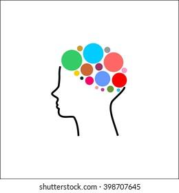 Brain and idea poster