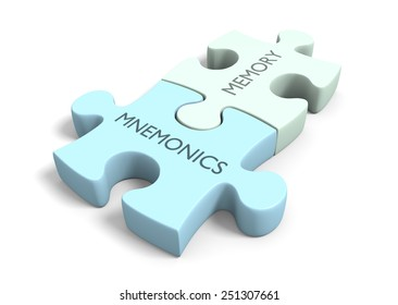 Brain training and memory improvement through mnemonics and games