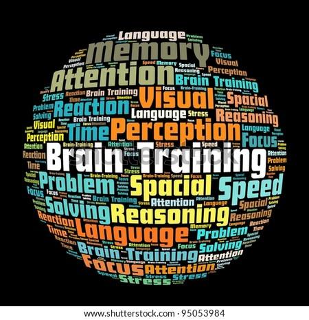 961e9579 Brain Training Word Collage Arkiv Illustrasjon 95053984 – Shutterstock