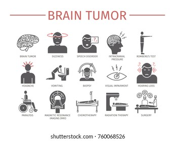 Brain Tumor Cancer Symptoms.