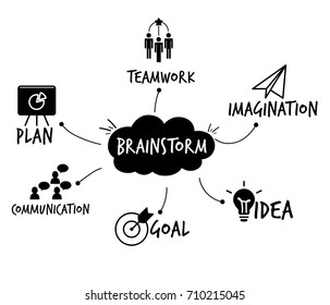 Brainstorm icons set for business with black and white illustration design