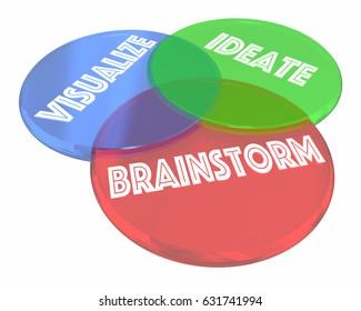 Brainstorm Visualize Ideate Venn Diagram 3d Illustration