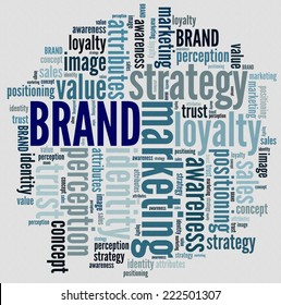 Brand in word collage