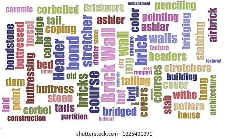 Wall Word Cloud Images, Stock Photos & Vectors   Shutterstock