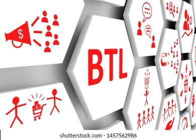 BTL concept cell background 3d illustration
