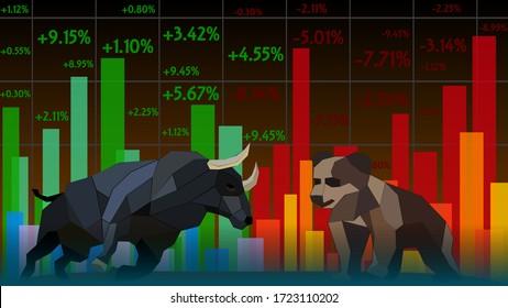 Bull vs Bear Market Bar Graph Background