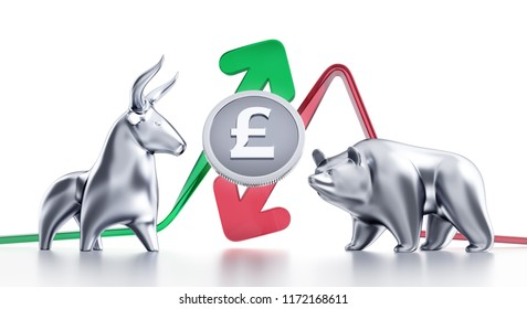 Bullish And Bearish Trends Of The Pound Sterling. Currency coin of the Pound Sterling in between of metallic statuettes of a bull and a bear in front of trending arrows. 3D rendering graphics.
