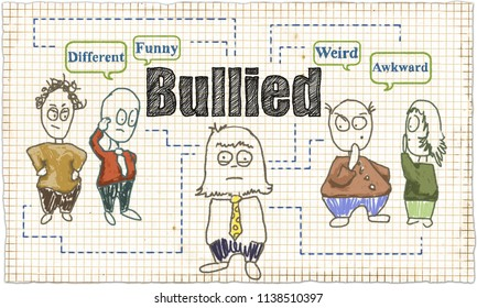Bullying Theme in Classic Old Drawing Style with Characters who can Picture Adults and Children