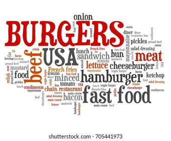 Burgers - typical American fast food. Word cloud sign.