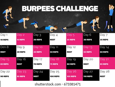 Burpees challenge fitness motivation