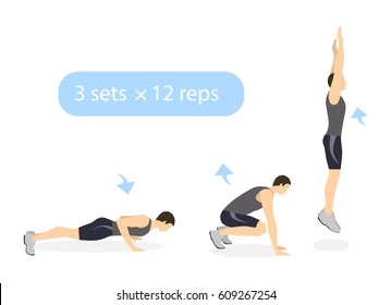 Burpees exercise for whole body on white background. Healthy lifestyle. Workout for endurance. Exercise for men.