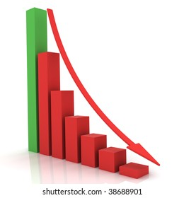 Business bar chart with arrow pointing down