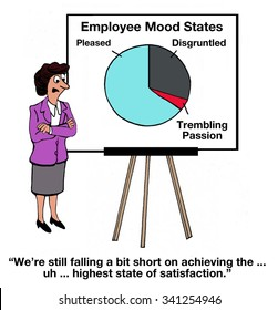 """Business cartoon of HR manager and 'Employee Mood States' chart.  """"We're still falling a bit short on achieving the... uh... highest state of satisfaction""""."""