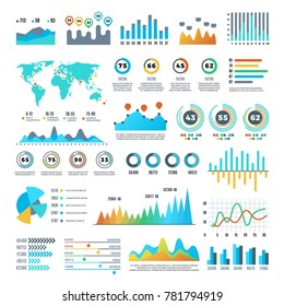 Business demographics and statistics infographic elements with colourful charts, diagrams and graph set. Illustration of colored chart and graph report
