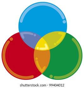 business diagram (circle chart)