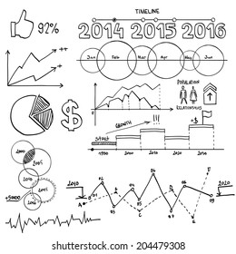 business finanse hand draw doodle elements stock vector royalty Pert Graph business and finanse hand draw doodle elements graph chart timeline