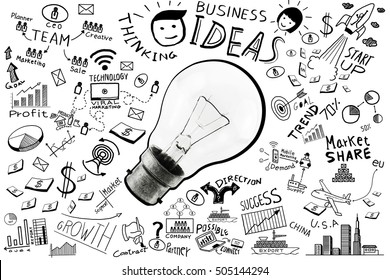 Business ideas.Freehand drawing Light bulb business doodles set,Inspiration concept modern design,Ideas for workflow background.