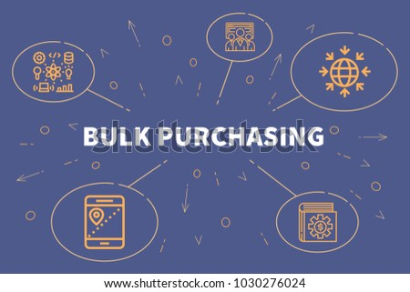 business illustration showing concept bulk purchasing stock