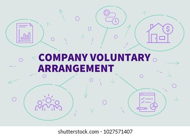 Business illustration showing the concept of company voluntary arrangement