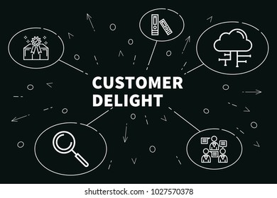 Business illustration showing the concept of customer delight