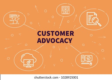 Business illustration showing the concept of customer advocacy