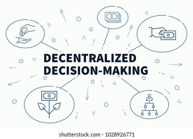 Business illustration showing the concept of decentralized decision-making