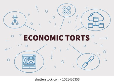 Business illustration showing the concept of economic torts
