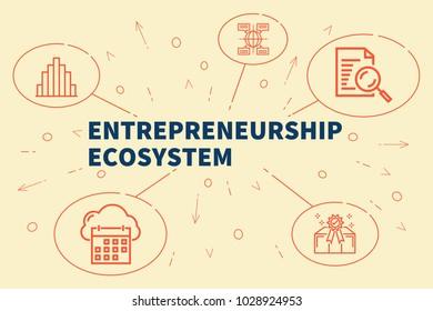 Business illustration showing the concept of entrepreneurship ecosystem