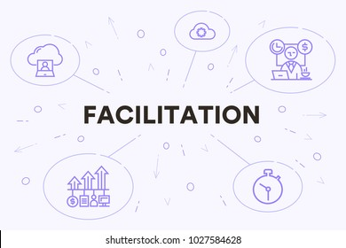 Business illustration showing the concept of facilitation