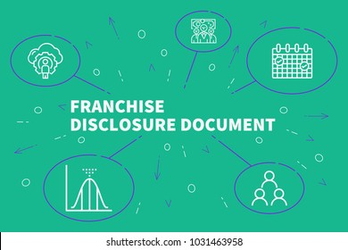 Franchise Disclosure Document High Res Stock Images Shutterstock