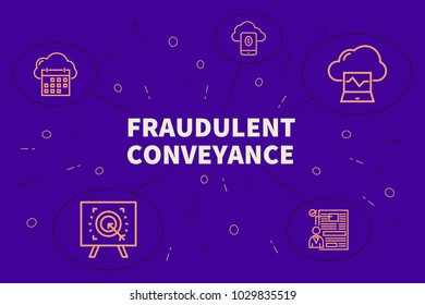 Business illustration showing the concept of fraudulent conveyance