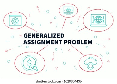 Business illustration showing the concept of generalized assignment problem