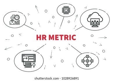 Business illustration showing the concept of hr metric