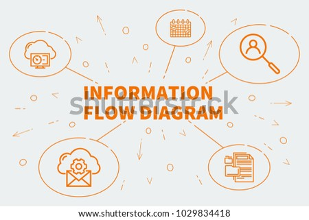 Business Illustration Showing Concept Information Flow Stock