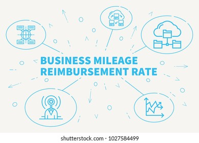 Business illustration showing the concept of business mileage reimbursement rate