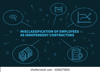 Business illustration showing the concept of misclassification of employees as independent contractors
