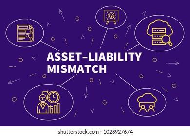 Business illustration showing the concept of assetâ??liability mismatch