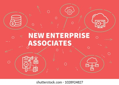 New Enterprise Associates Images, Stock Photos & Vectors | Shutterstock