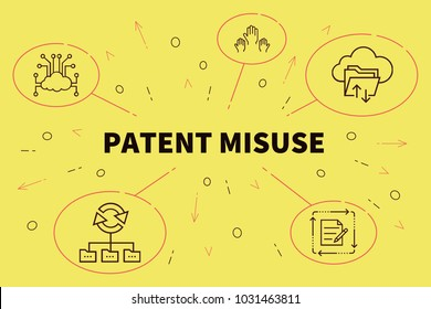 Business illustration showing the concept of patent misuse