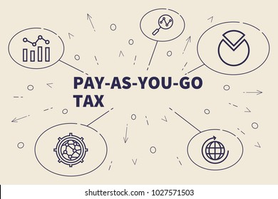 Business illustration showing the concept of pay-as-you-go tax