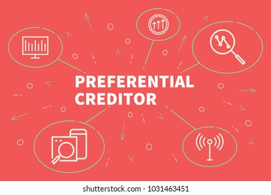 Business illustration showing the concept of preferential creditor