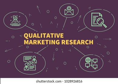 Business illustration showing the concept of qualitative marketing research