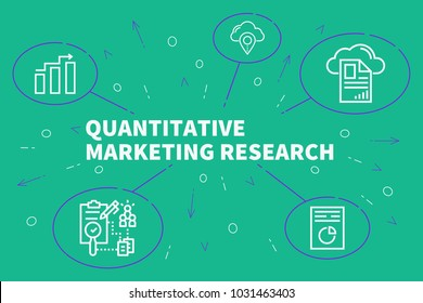 Business illustration showing the concept of quantitative marketing research