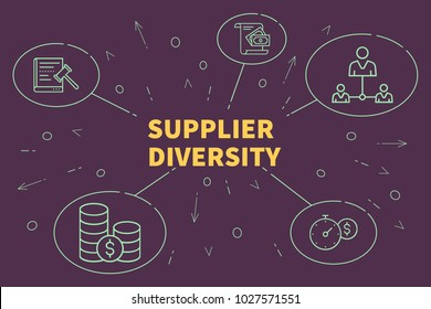 Business illustration showing the concept of supplier diversity