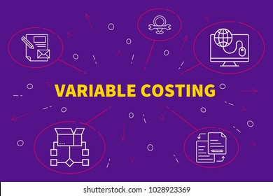 Business illustration showing the concept of variable costing